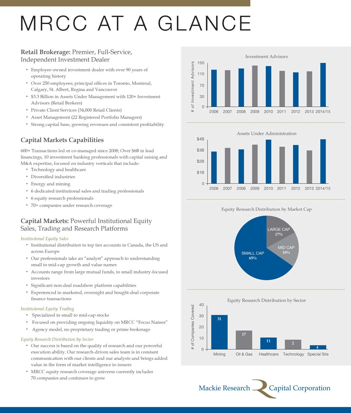Careers - Mackie Research Capital Corporation